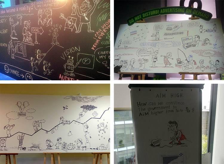 sketchnotes sketchnoting notatki rysunkowe konferencje rysownik